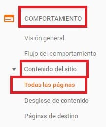 Google Analytics - Comportamiento