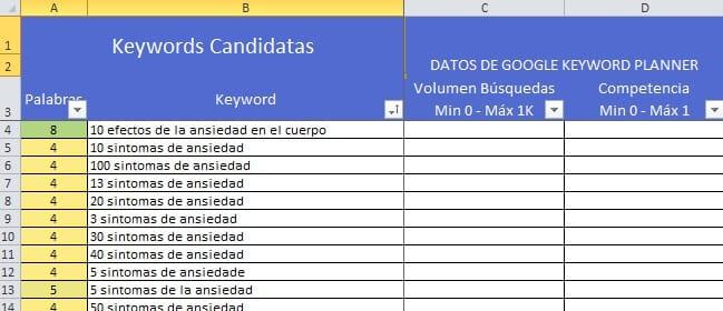 Listado de Palabras Clave en Excel